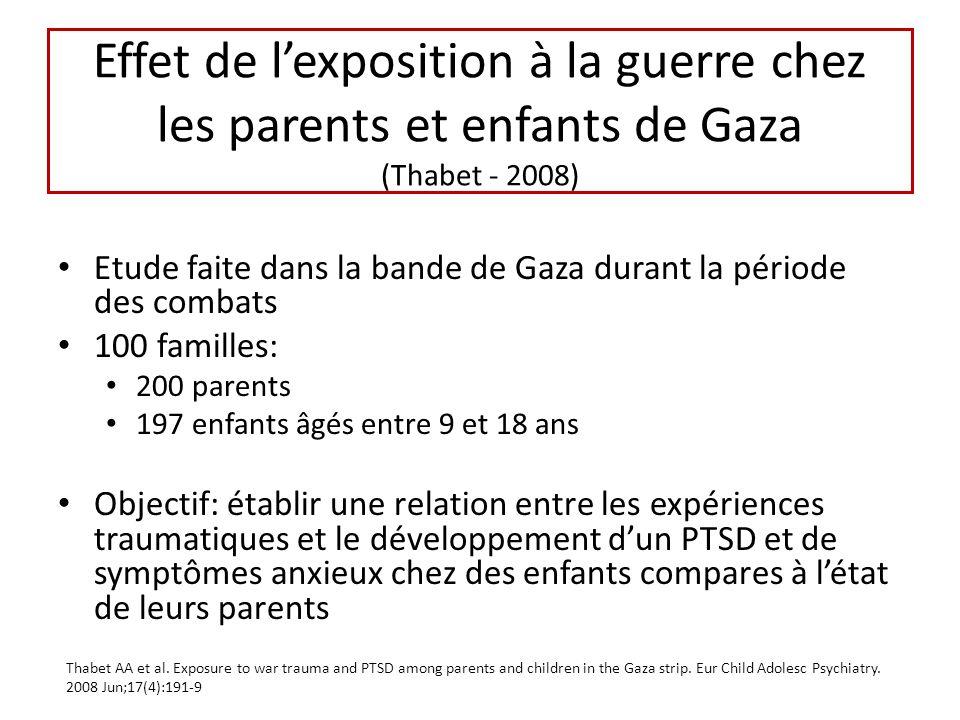 Effet de lexposition à la guerre chez les parents et enfants de Gaza (Thabet - 2008) Etude faite dans la bande de Gaza durant la période des combats 1