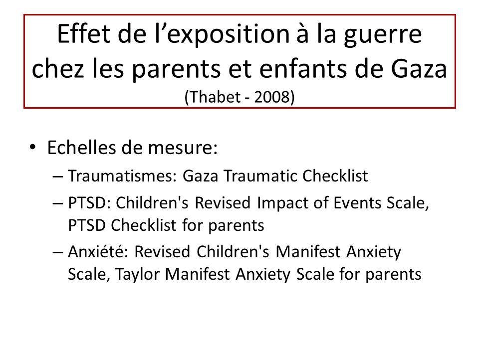 Effet de lexposition à la guerre chez les parents et enfants de Gaza (Thabet - 2008) Echelles de mesure: – Traumatismes: Gaza Traumatic Checklist – PT