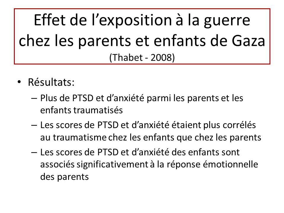 Effet de lexposition à la guerre chez les parents et enfants de Gaza (Thabet - 2008) Résultats: – Plus de PTSD et danxiété parmi les parents et les enfants traumatisés – Les scores de PTSD et danxiété étaient plus corrélés au traumatisme chez les enfants que chez les parents – Les scores de PTSD et danxiété des enfants sont associés significativement à la réponse émotionnelle des parents