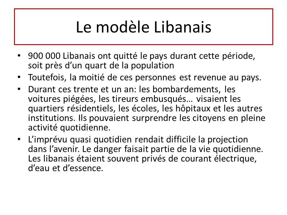 Le modèle Libanais 900 000 Libanais ont quitté le pays durant cette période, soit près dun quart de la population Toutefois, la moitié de ces personnes est revenue au pays.