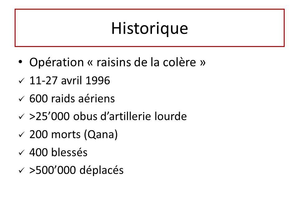 Historique Opération « raisins de la colère » 11-27 avril 1996 600 raids aériens >25000 obus dartillerie lourde 200 morts (Qana) 400 blessés >500000 déplacés