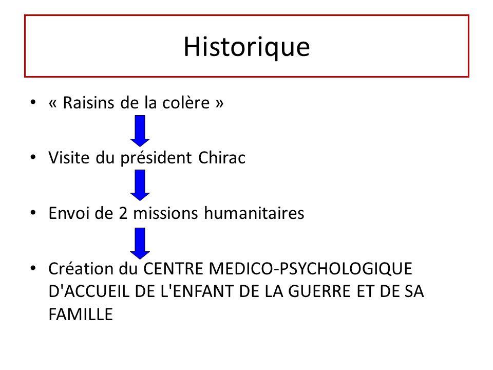Historique « Raisins de la colère » Visite du président Chirac Envoi de 2 missions humanitaires Création du CENTRE MEDICO-PSYCHOLOGIQUE D ACCUEIL DE L ENFANT DE LA GUERRE ET DE SA FAMILLE