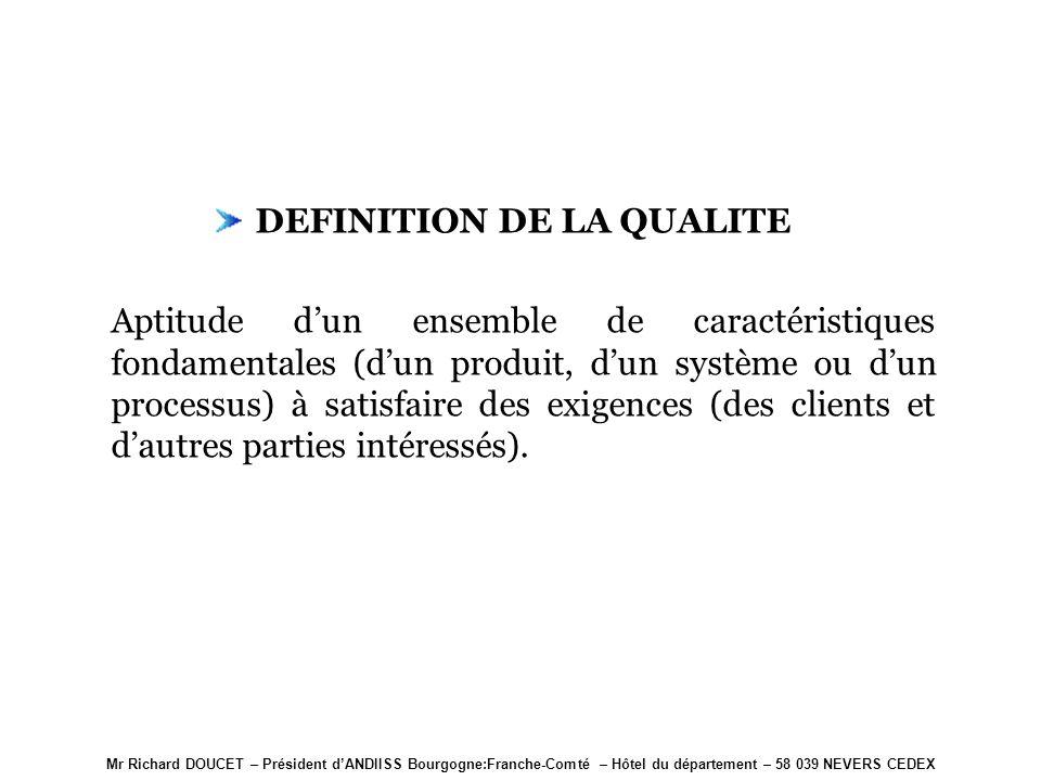 Mr Richard DOUCET – Président dANDIISS Bourgogne:Franche-Comté – Hôtel du département – 58 039 NEVERS CEDEX 2. Pourquoi rechercher la qualité? DEFINIT