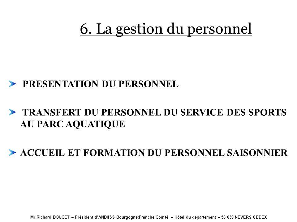 Mr Richard DOUCET – Président dANDIISS Bourgogne:Franche-Comté – Hôtel du département – 58 039 NEVERS CEDEX 5. Le contrôle de la qualité et de lhygièn