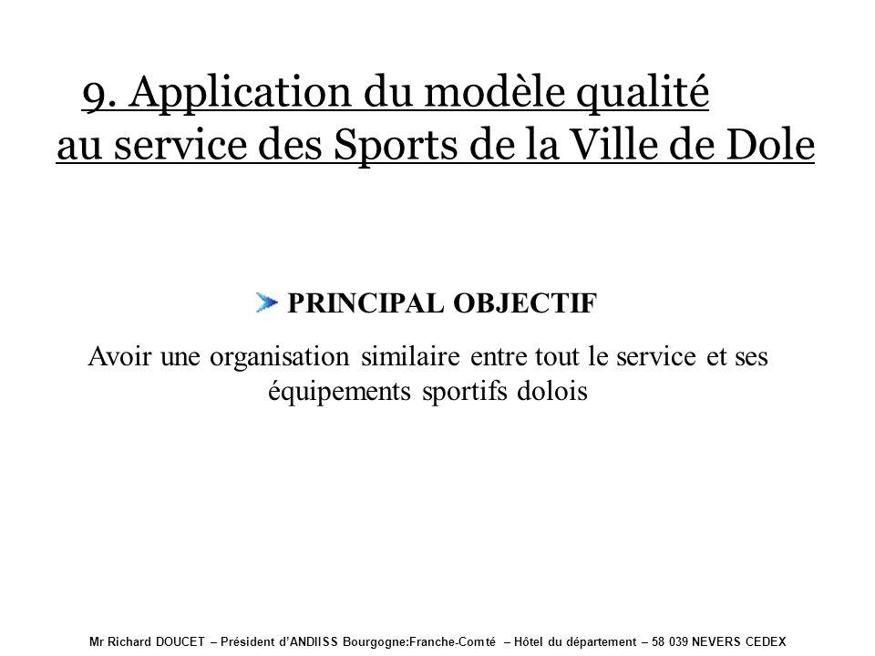 EN INTERNE EN EXTERNE Mr Richard DOUCET – Président dANDIISS Bourgogne:Franche-Comté – Hôtel du département – 58 039 NEVERS CEDEX 8.