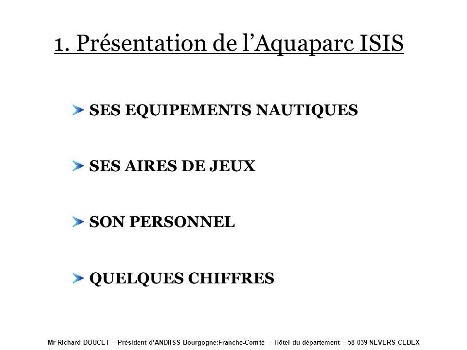 Mr Richard DOUCET – Président dANDIISS Bourgogne:Franche-Comté – Hôtel du département – 58 039 NEVERS CEDEX 3.