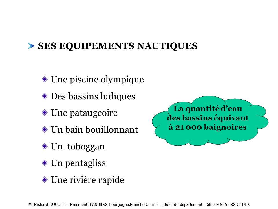 Mr Richard DOUCET – Président dANDIISS Bourgogne:Franche-Comté – Hôtel du département – 58 039 NEVERS CEDEX 1. Présentation de lAquaparc ISIS SES EQUI