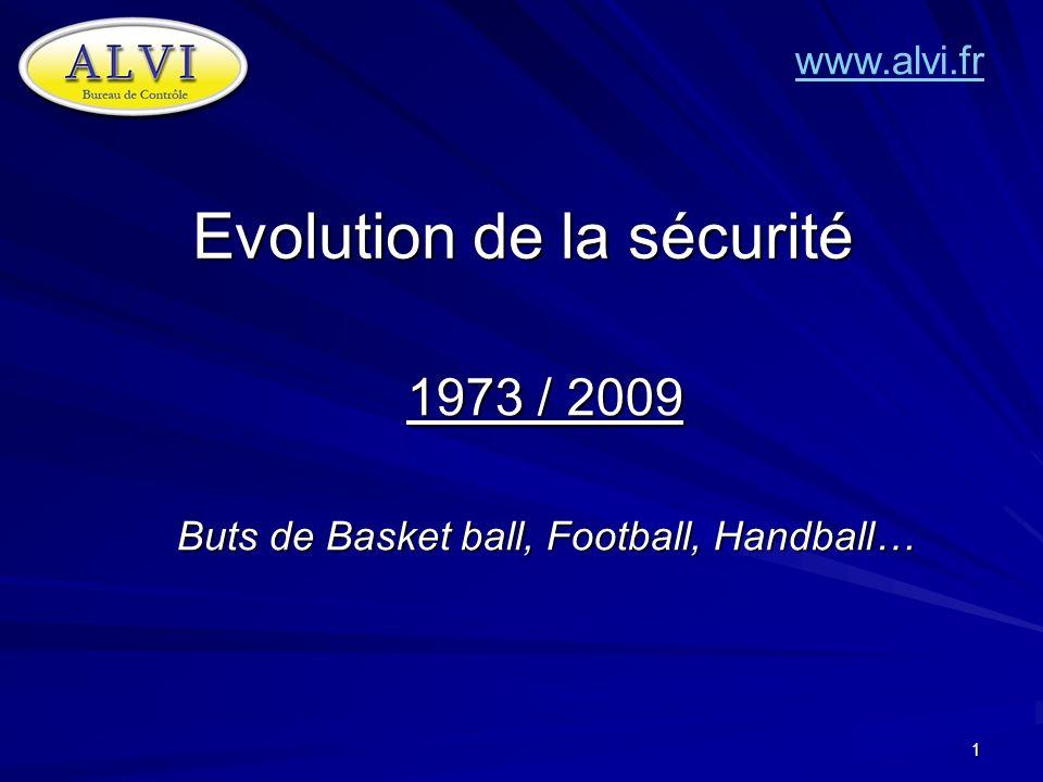 1 Evolution de la sécurité 1973 / 2009 Buts de Basket ball, Football, Handball… www.alvi.fr