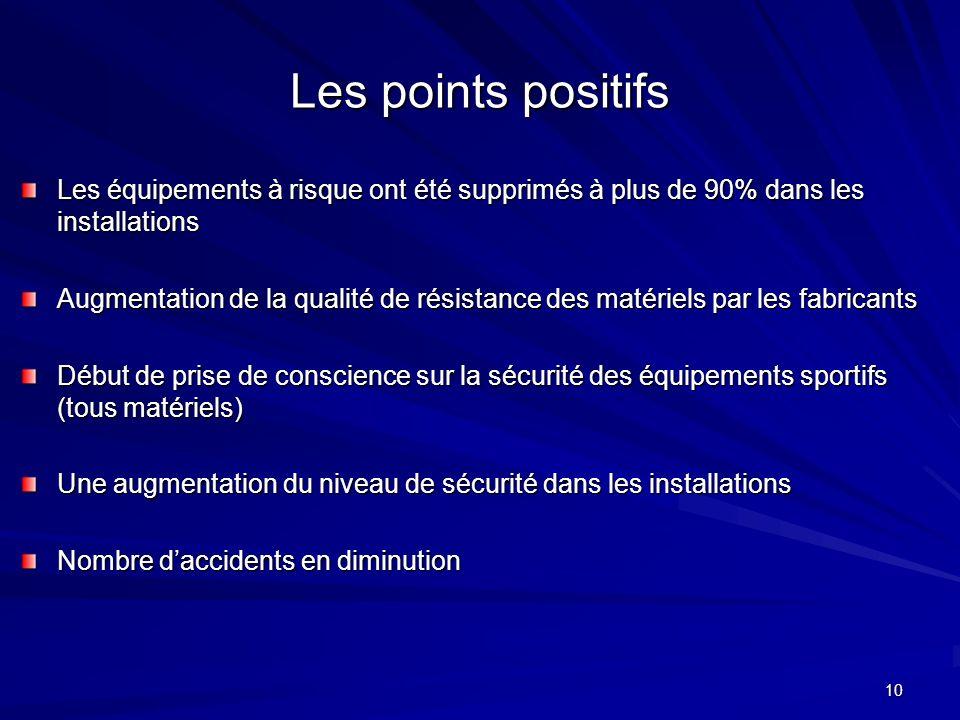 10 Les points positifs Les équipements à risque ont été supprimés à plus de 90% dans les installations Augmentation de la qualité de résistance des ma