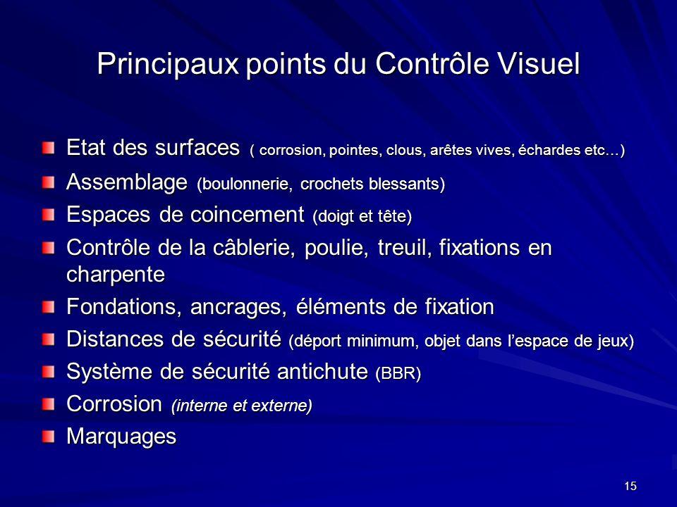 15 Principaux points du Contrôle Visuel Etat des surfaces ( corrosion, pointes, clous, arêtes vives, échardes etc…) Assemblage (boulonnerie, crochets