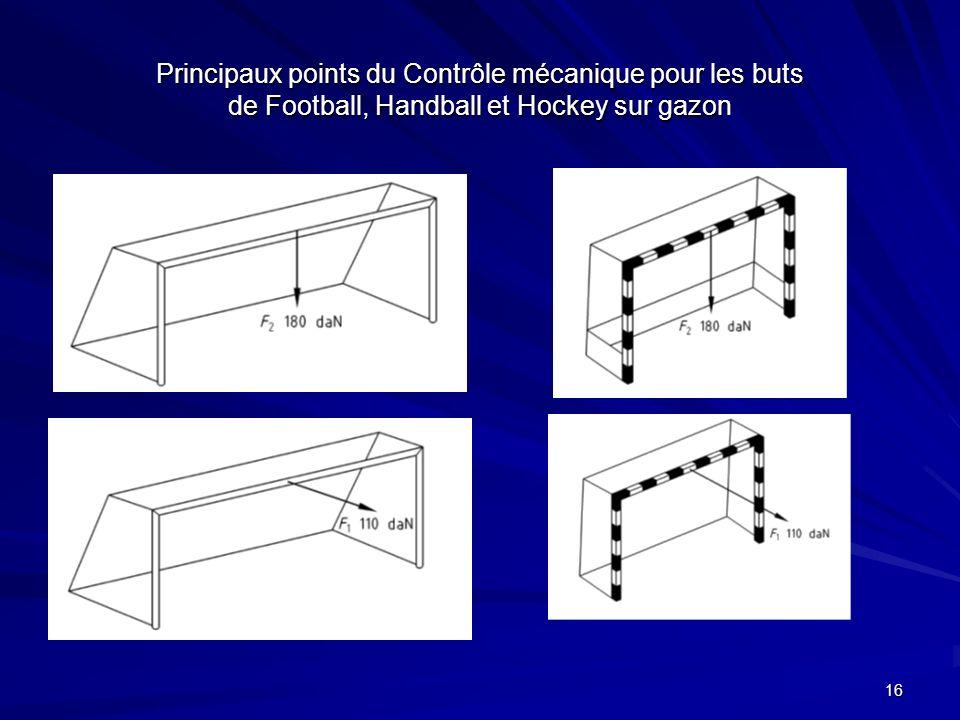 16 Principaux points du Contrôle mécanique pour les buts de Football, Handball et Hockey sur gazon
