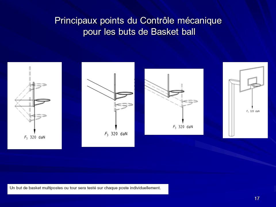 17 Principaux points du Contrôle mécanique pour les buts de Basket ball