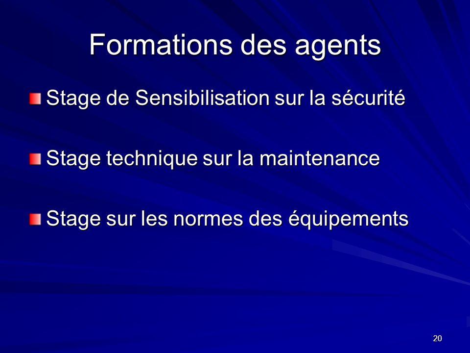 20 Formations des agents Stage de Sensibilisation sur la sécurité Stage technique sur la maintenance Stage sur les normes des équipements