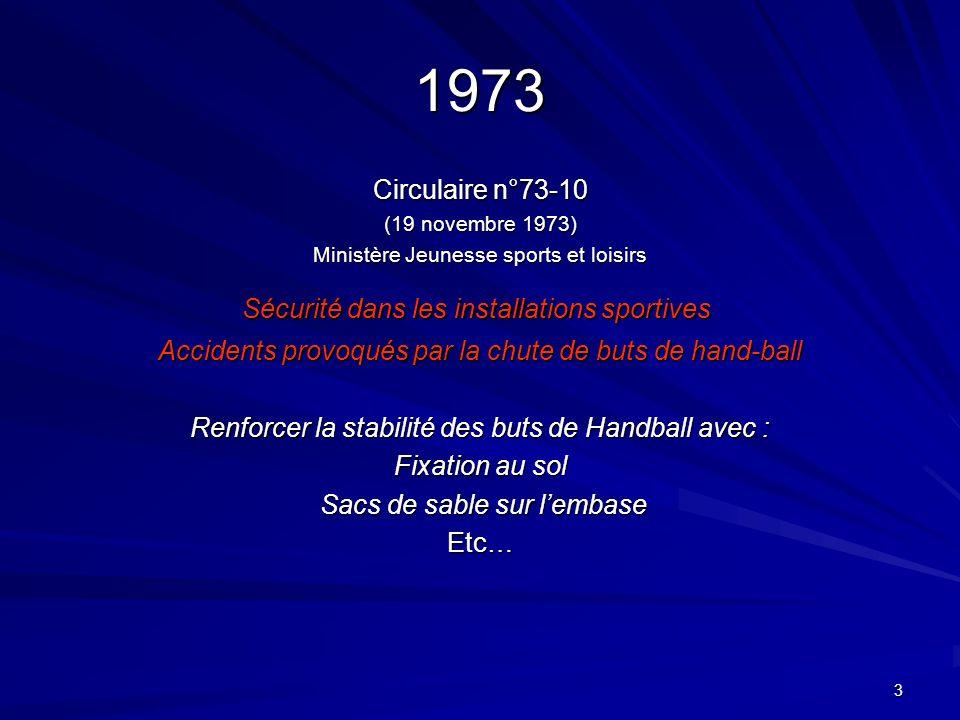 3 1973 Circulaire n°73-10 (19 novembre 1973) Ministère Jeunesse sports et loisirs Sécurité dans les installations sportives Sécurité dans les installa