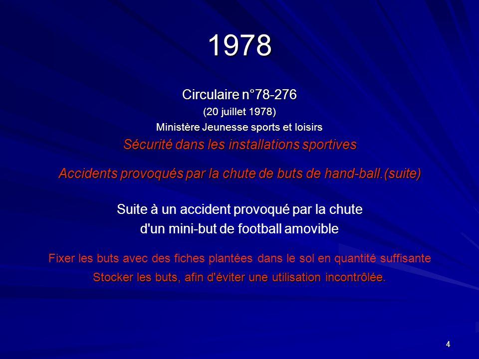 4 1978 Circulaire n°78-276 (20 juillet 1978) Ministère Jeunesse sports et loisirs Sécurité dans les installations sportives Accidents provoqués par la