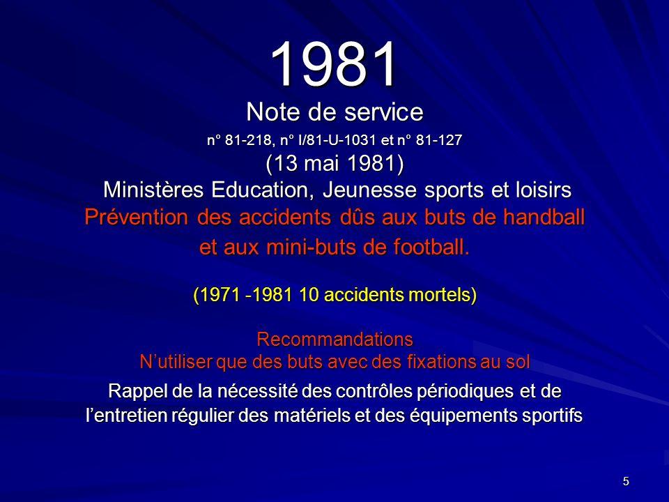 5 1981 Note de service n° 81-218, n° I/81-U-1031 et n° 81-127 (13 mai 1981) Ministères Education, Jeunesse sports et loisirs Ministères Education, Jeu