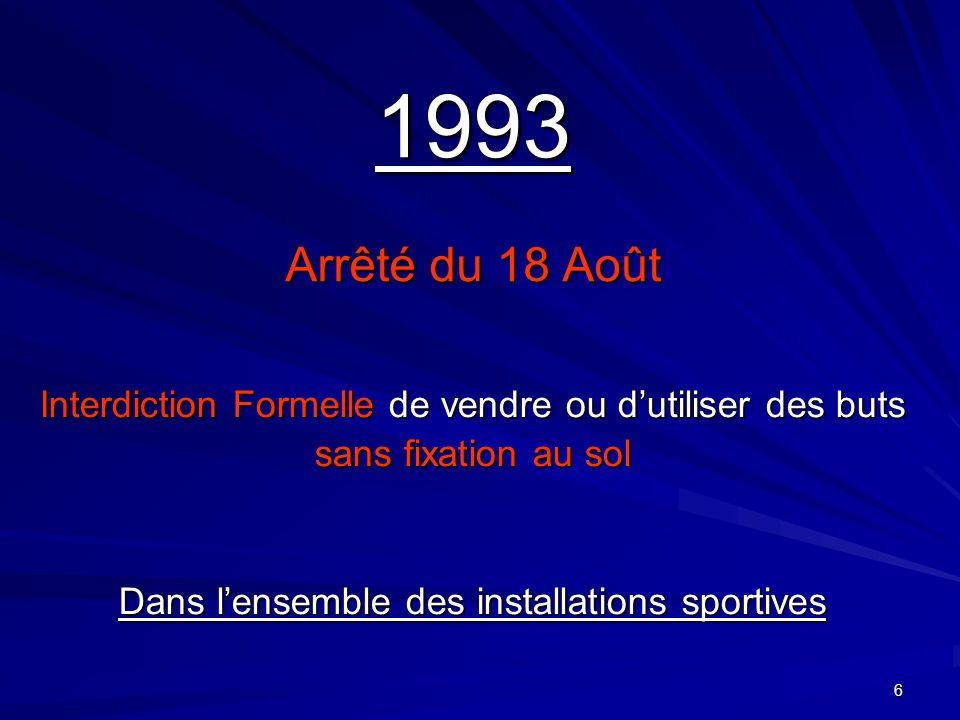 6 1993 Arrêté du 18 Août Interdiction Formelle de vendre ou dutiliser des buts sans fixation au sol Dans lensemble des installations sportives