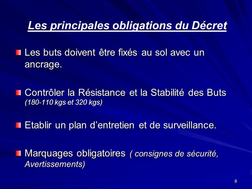 8 Les principales obligations du Décret Les buts doivent être fixés au sol avec un ancrage. Contrôler la Résistance et la Stabilité des Buts (180-110