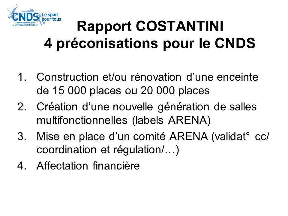 Rapport COSTANTINI 4 préconisations pour le CNDS 1.Construction et/ou rénovation dune enceinte de 15 000 places ou 20 000 places 2.Création dune nouve