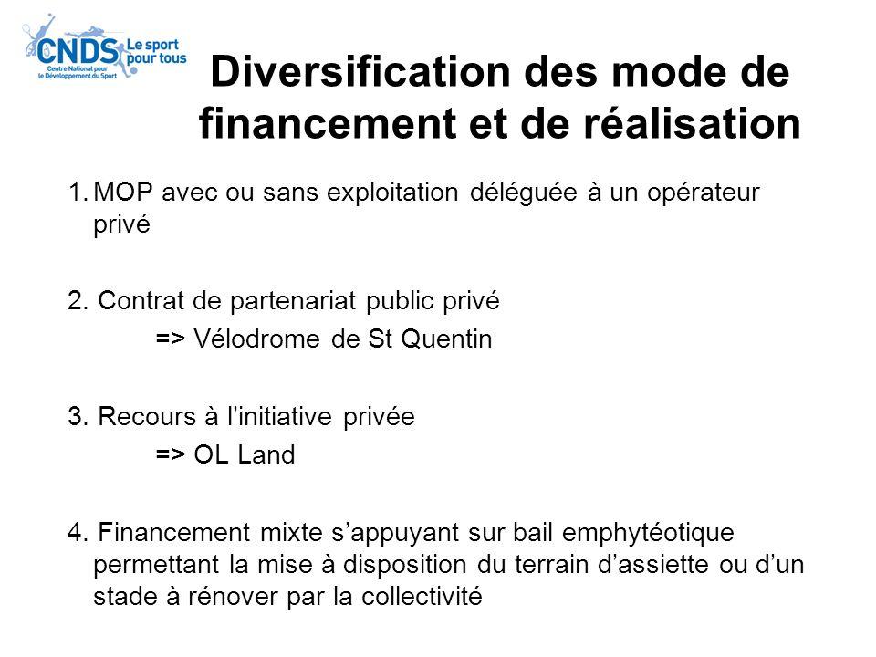 1.MOP avec ou sans exploitation déléguée à un opérateur privé 2. Contrat de partenariat public privé => Vélodrome de St Quentin 3. Recours à linitiati