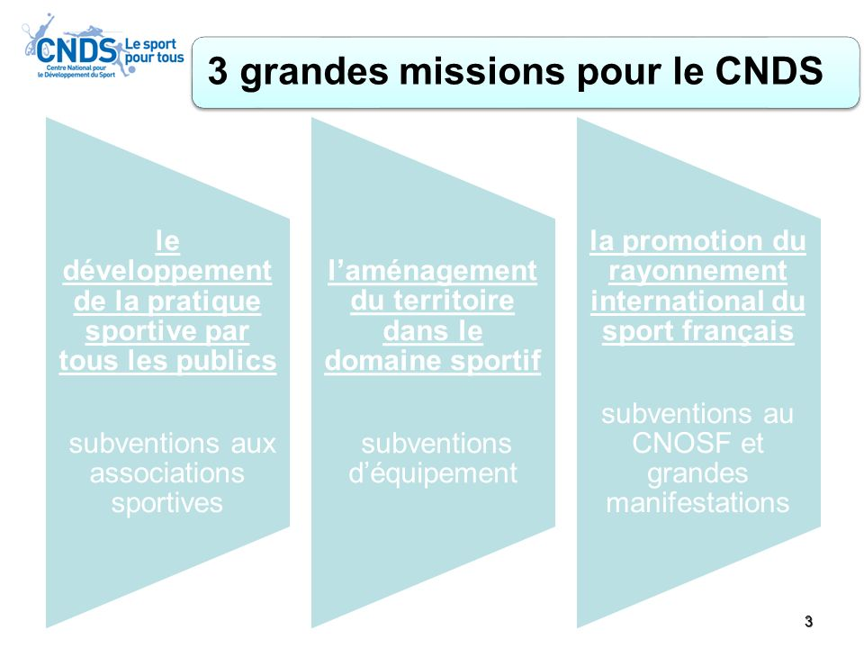 3 3 grandes missions pour le CNDS le développement de la pratique sportive par tous les publics subventions aux associations sportives laménagement du
