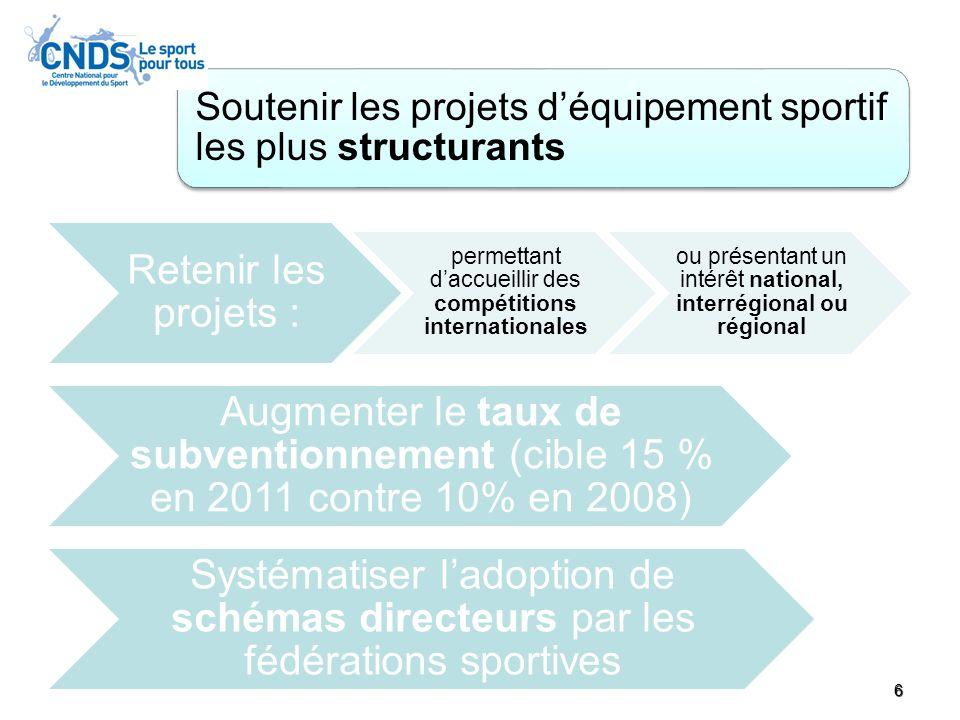 6 Soutenir les projets déquipement sportif les plus structurants Retenir les projets : permettant daccueillir des compétitions internationales ou prés