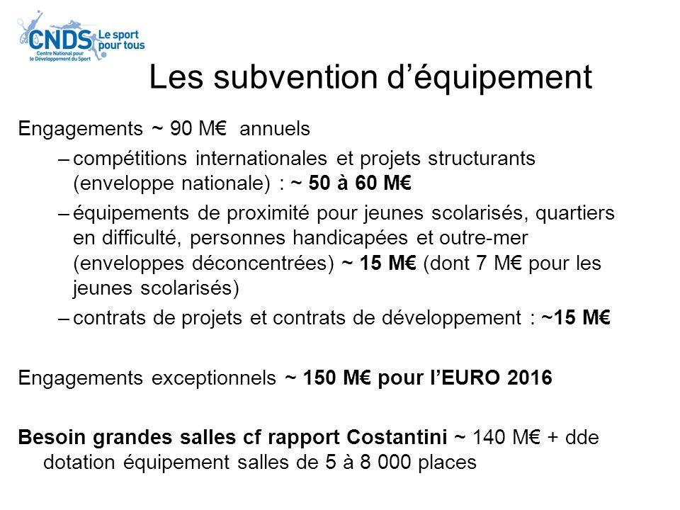 Engagements ~ 90 M annuels –compétitions internationales et projets structurants (enveloppe nationale) : ~ 50 à 60 M –équipements de proximité pour je