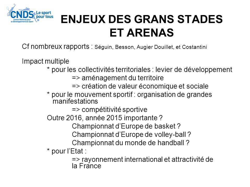 ENJEUX DES GRANS STADES ET ARENAS Cf nombreux rapports : Séguin, Besson, Augier Douillet, et Costantini Impact multiple * pour les collectivités terri