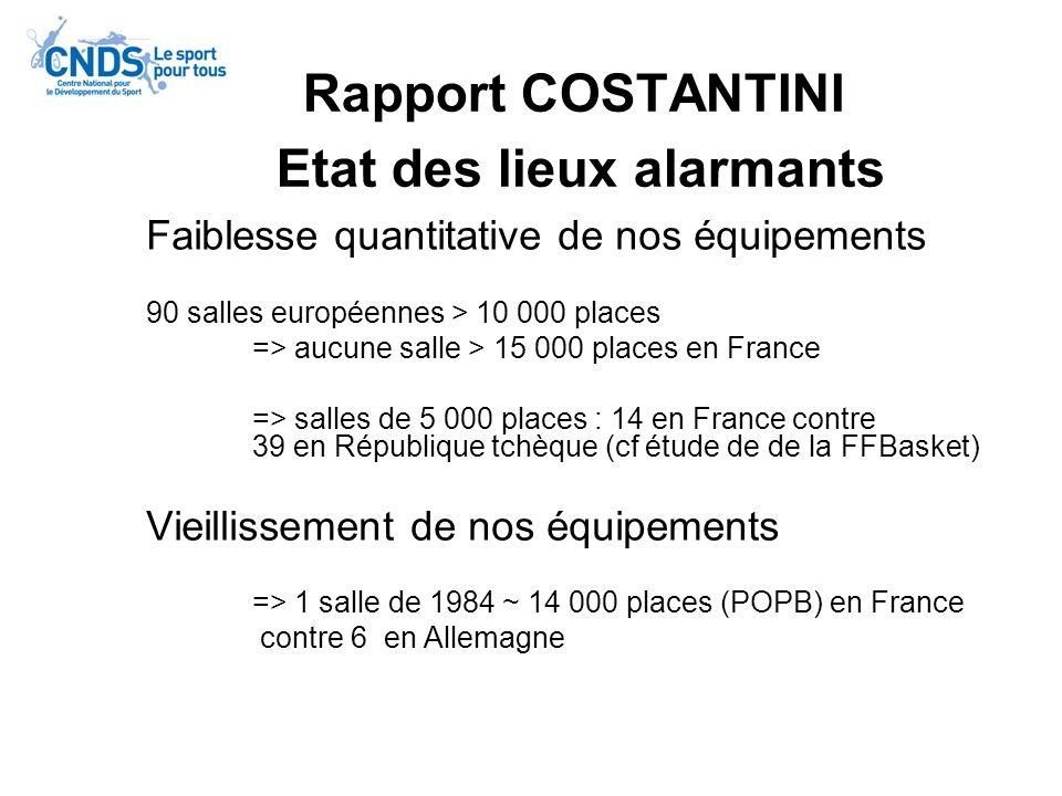 Rapport COSTANTINI Etat des lieux alarmants Faiblesse quantitative de nos équipements 90 salles européennes > 10 000 places => aucune salle > 15 000 p