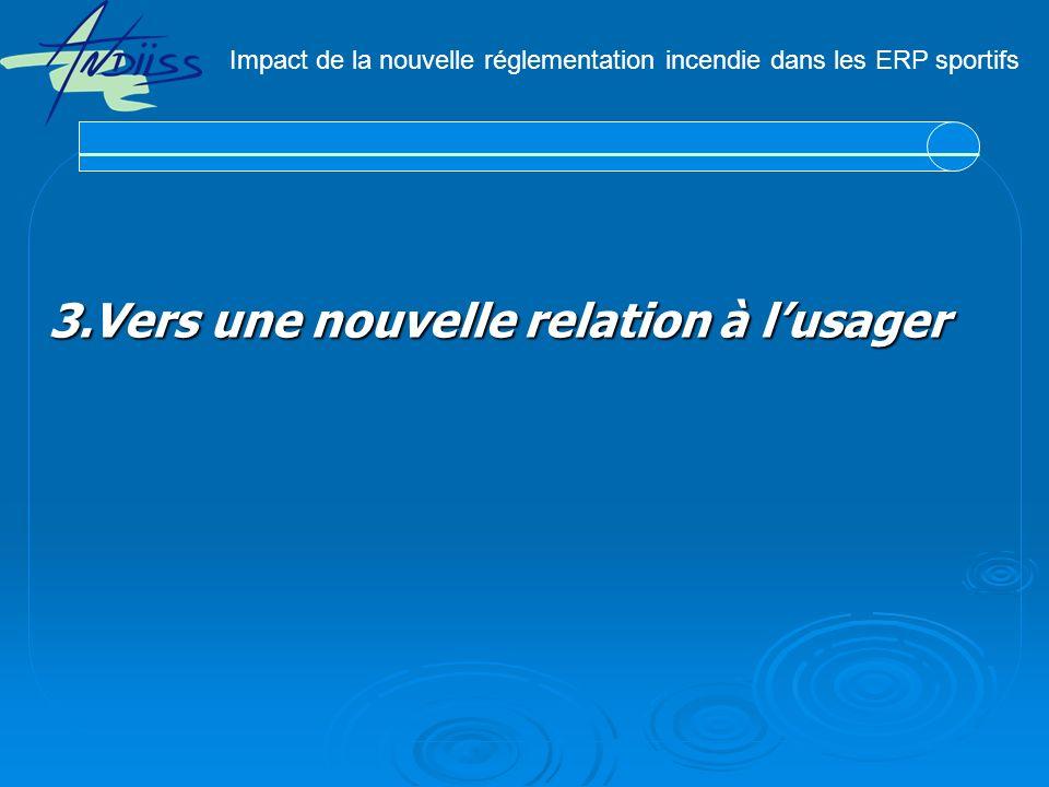 3.Vers une nouvelle relation à lusager Impact de la nouvelle réglementation incendie dans les ERP sportifs