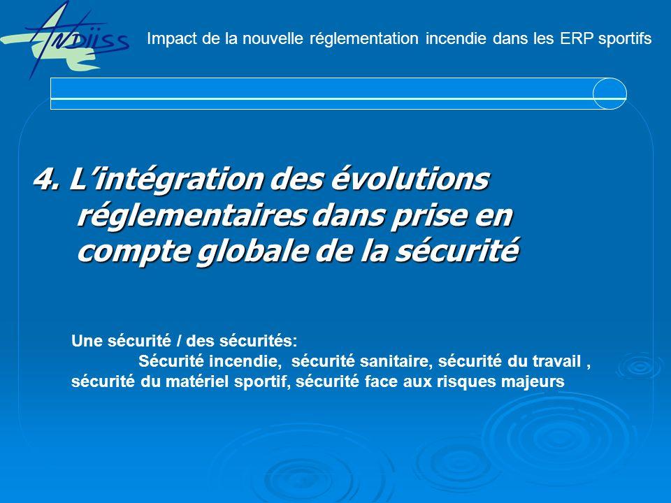 4. Lintégration des évolutions réglementaires dans prise en compte globale de la sécurité Impact de la nouvelle réglementation incendie dans les ERP s