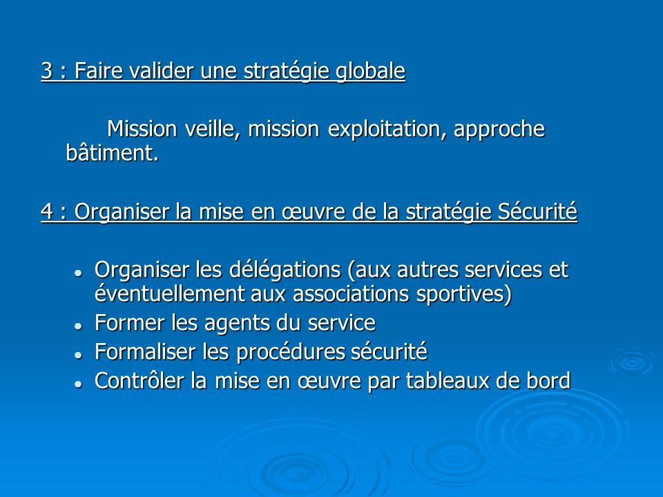 3 : Faire valider une stratégie globale Mission veille, mission exploitation, approche bâtiment. 4 : Organiser la mise en œuvre de la stratégie Sécuri