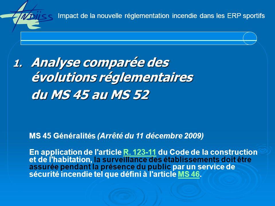 1. Analyse comparée des évolutions réglementaires du MS 45 au MS 52 MS 45 Généralités (Arrêté du 11 décembre 2009) En application de l'article R. 123-