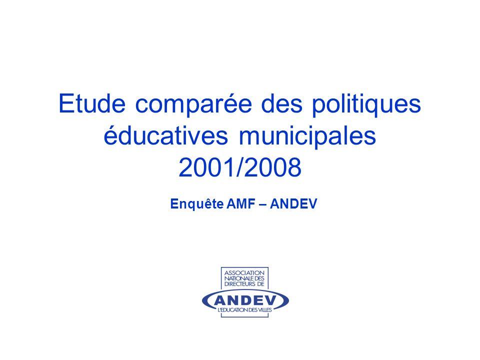 Etude comparée des politiques éducatives municipales 2001/2008 Enquête AMF – ANDEV