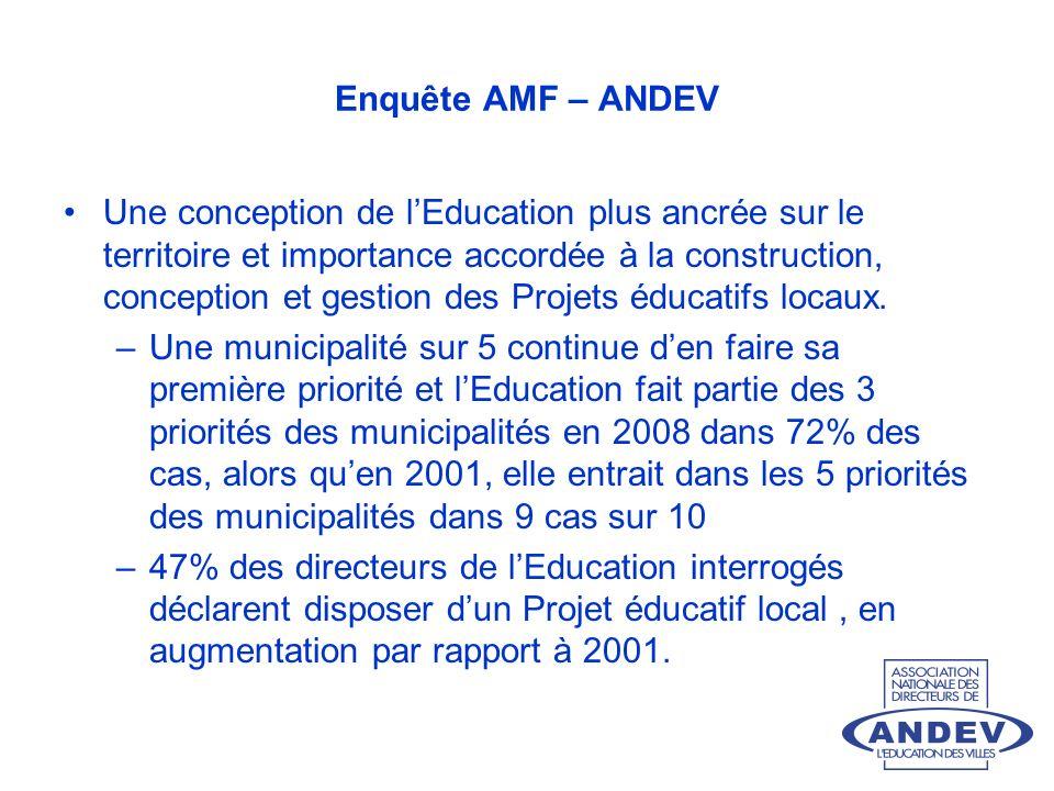 Enquête AMF – ANDEV Une conception de lEducation plus ancrée sur le territoire et importance accordée à la construction, conception et gestion des Pro
