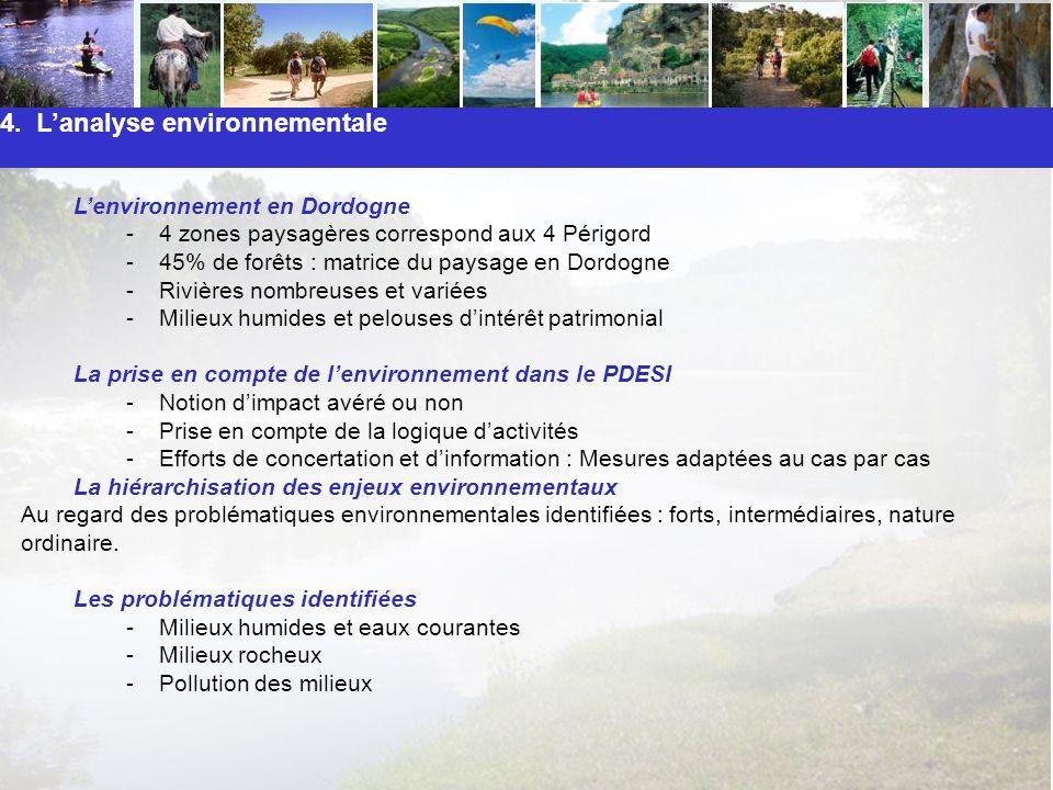Lenvironnement en Dordogne - 4 zones paysagères correspond aux 4 Périgord - 45% de forêts : matrice du paysage en Dordogne - Rivières nombreuses et variées - Milieux humides et pelouses dintérêt patrimonial La prise en compte de lenvironnement dans le PDESI - Notion dimpact avéré ou non - Prise en compte de la logique dactivités - Efforts de concertation et dinformation : Mesures adaptées au cas par cas La hiérarchisation des enjeux environnementaux Au regard des problématiques environnementales identifiées : forts, intermédiaires, nature ordinaire.