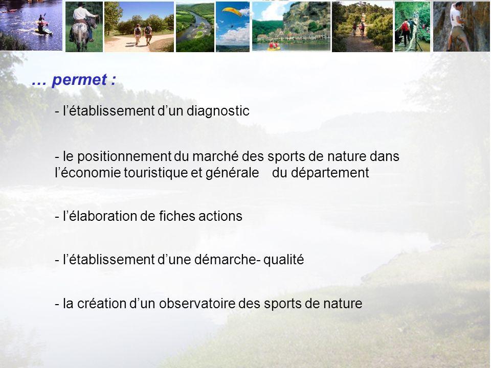 … permet : - létablissement dun diagnostic - le positionnement du marché des sports de nature dans léconomie touristique et générale du département - lélaboration de fiches actions - létablissement dune démarche- qualité - la création dun observatoire des sports de nature