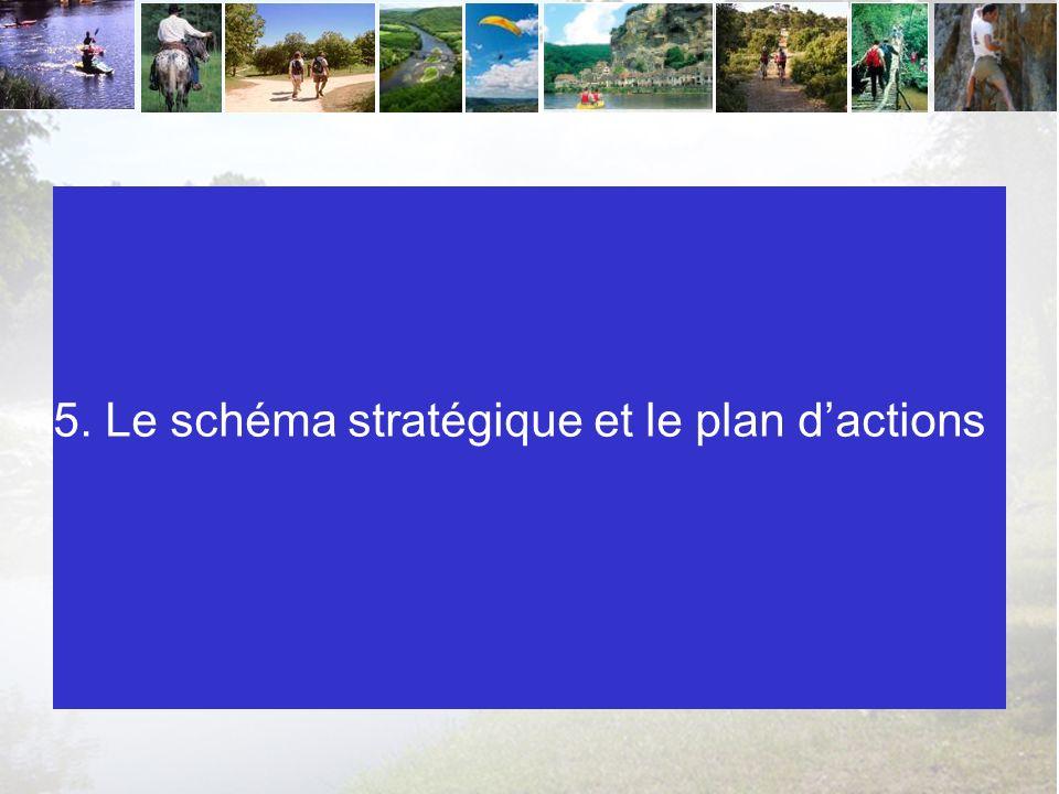 5. Le schéma stratégique et le plan dactions