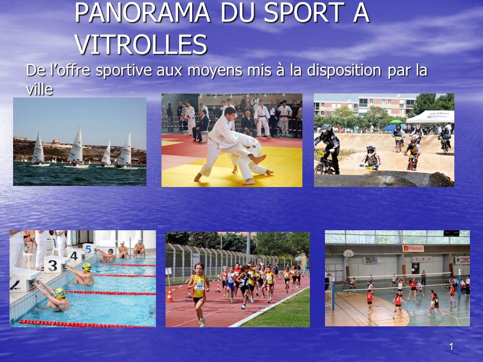 2 1- LOFFRE SPORTIVE A VITROLLES Illustration de la part des acteurs intervenant au niveau de loffre sportive sur la ville