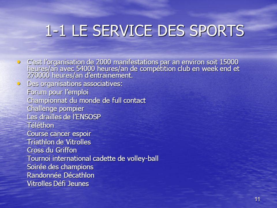 11 1-1 LE SERVICE DES SPORTS Cest lorganisation de 2000 manifestations par an environ soit 15000 heures/an avec 54000 heures/an de compétition club en