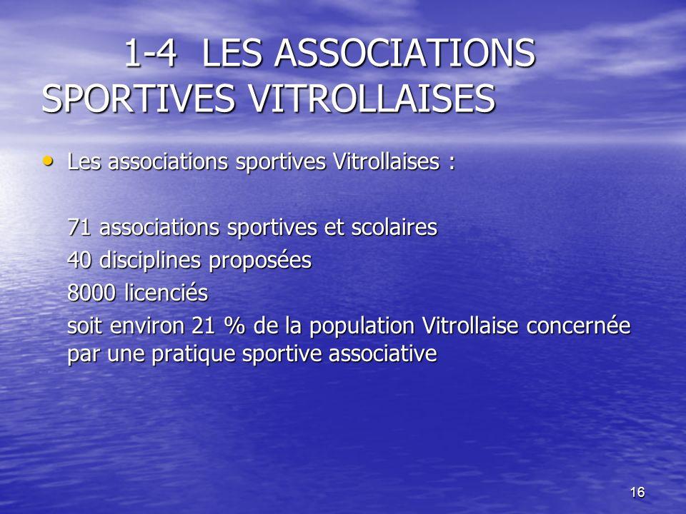 16 1-4 LES ASSOCIATIONS SPORTIVES VITROLLAISES 1-4 LES ASSOCIATIONS SPORTIVES VITROLLAISES Les associations sportives Vitrollaises : Les associations