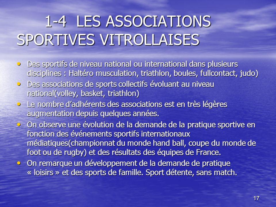 17 1-4 LES ASSOCIATIONS SPORTIVES VITROLLAISES Des sportifs de niveau national ou international dans plusieurs disciplines : Haltéro musculation, tria