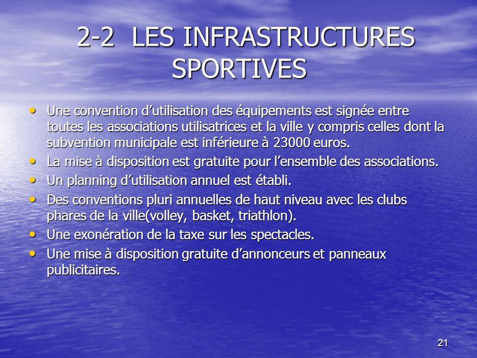 21 2-2 LES INFRASTRUCTURES SPORTIVES Une convention dutilisation des équipements est signée entre toutes les associations utilisatrices et la ville y