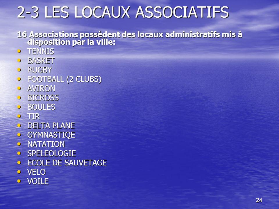 24 2-3 LES LOCAUX ASSOCIATIFS 16 Associations possèdent des locaux administratifs mis à disposition par la ville: TENNIS TENNIS BASKET BASKET RUGBY RU