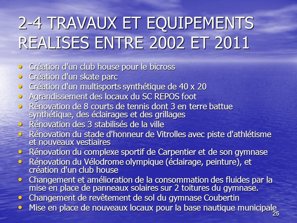 25 2-4 TRAVAUX ET EQUIPEMENTS REALISES ENTRE 2002 ET 2011 Création d'un club house pour le bicross Création d'un club house pour le bicross Création d