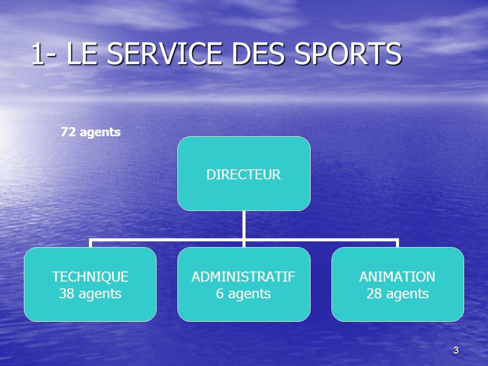 3 1- LE SERVICE DES SPORTS DIRECTEUR TECHNIQUE 38 agents ADMINISTRATIF 6 agents ANIMATION 28 agents 72 agents