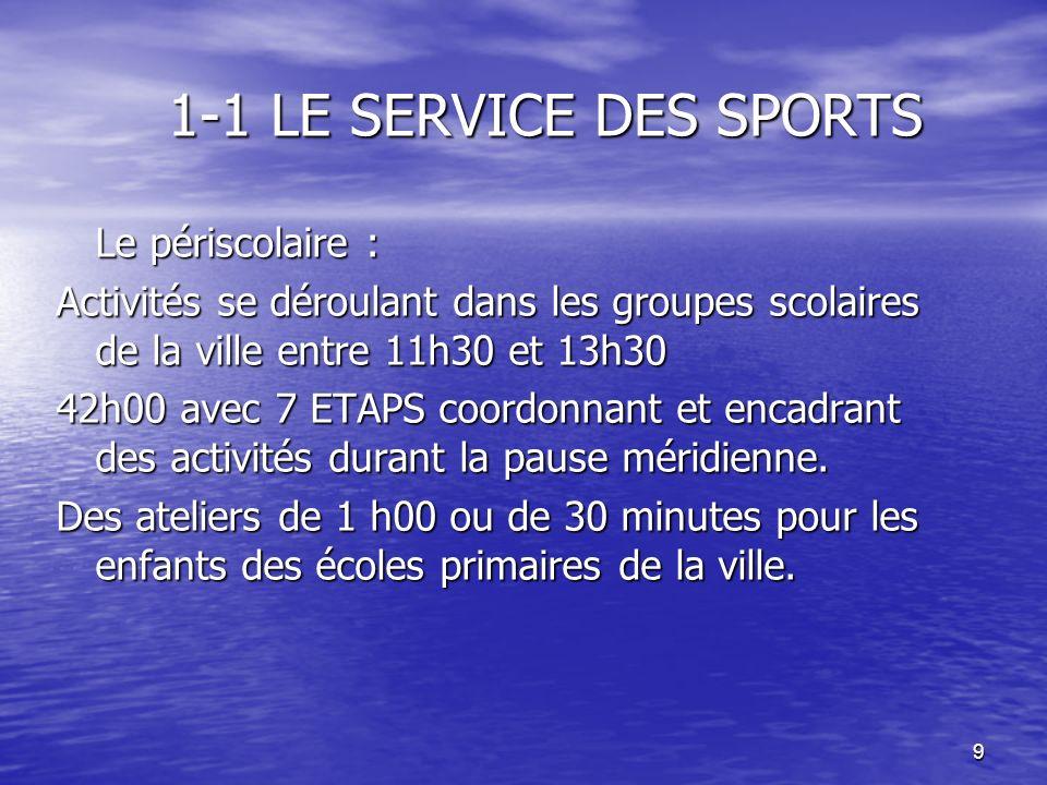 9 1-1 LE SERVICE DES SPORTS Le périscolaire : Activités se déroulant dans les groupes scolaires de la ville entre 11h30 et 13h30 42h00 avec 7 ETAPS co