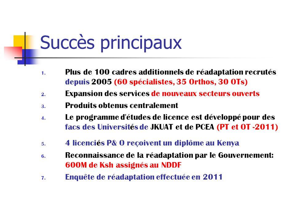 Succès principaux 1. Plus de 100 cadres additionnels de réadaptation recrutés depuis 2005 (60 spécialistes, 35 Orthos, 30 OTs) 2. Expansion des servic