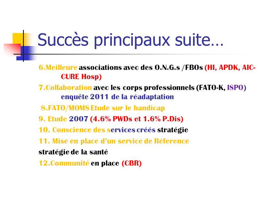Succès principaux suite… 6.Meilleure associations avec des O.N.G.s /FBOs (HI, APDK, AIC- CURE Hosp) 7.Collaboration avec les corps professionnels (FAT