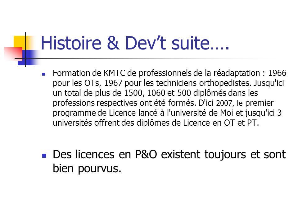 Histoire & Devt suite…. Formation de KMTC de professionnels de la réadaptation : 1966 pour les OTs, 1967 pour les techniciens orthopedistes. Jusqu'ici